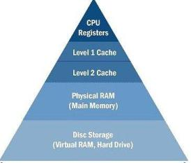Chapter 6 Multi Core Architecture Pg Wiki