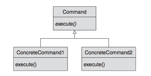 Class Diagram - Command Pattern.png