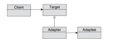 Class Diagram - Adapter.png