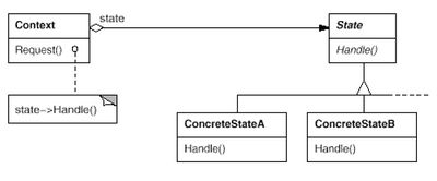 State structure 1.jpg